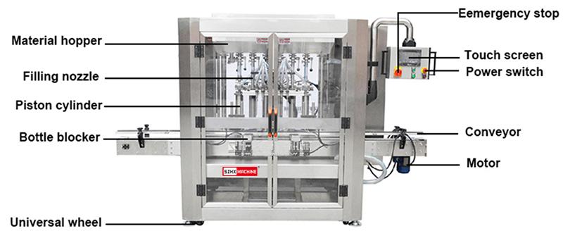6-Liquid-Filling-Machine-3