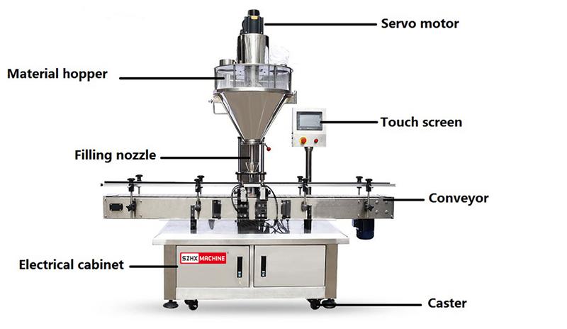 Automatic-Powder-Filling-Machine-03