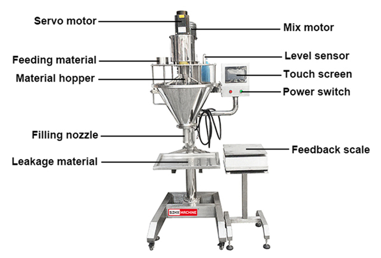 Semi-Automatic-Powder-Filling-Machine-2