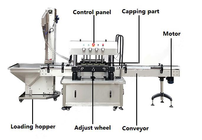 screw capping machine 03